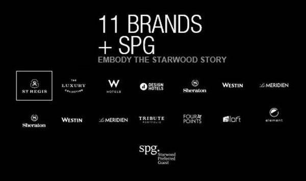 insert-starwood-group